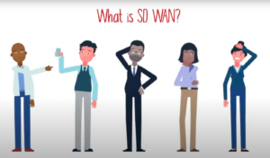 What is SD WAN Video